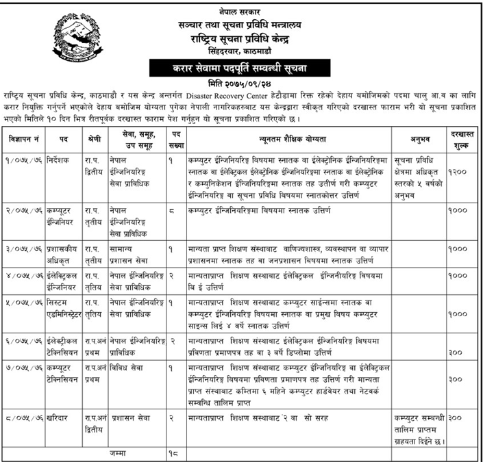 Vacancy for Electrical Engineer - GOVERNMENT - Jan 17, 2019 | paailajob